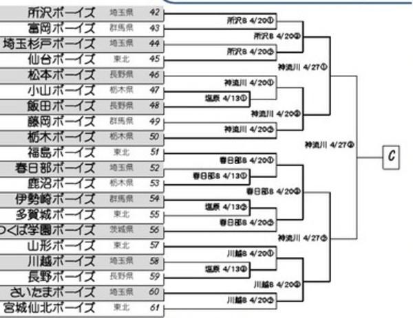 Kumiawase_3